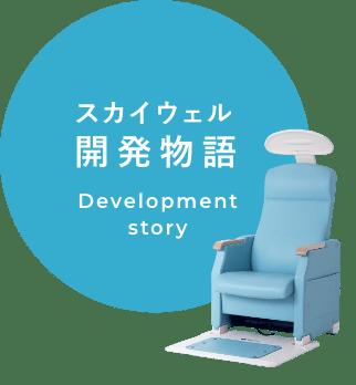 スカイウェル開発物語 Development story