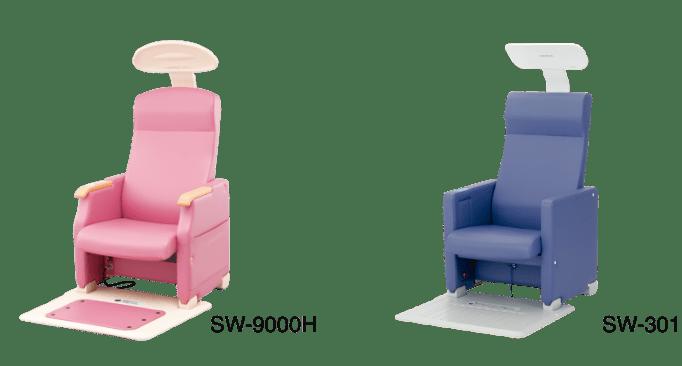SW-9000H・SW-301